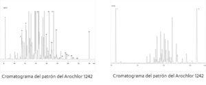 Cromatograma-patron-arochlor-jpg